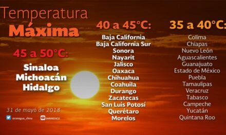 Declaran emergencia en 17 municipios de la Mixteca por onda cálida