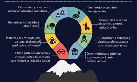 Cae ceniza en 9 delegaciones tras explosiones en el Popocatépetl