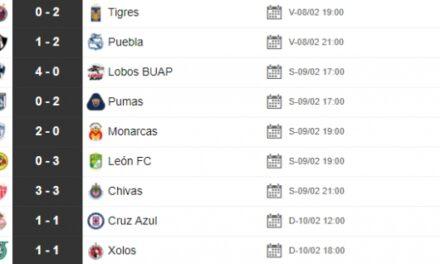 Resultados de la jornada 6 de la Liga Mx