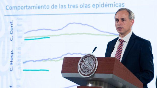 México lleva 4 semanas dentro de la tercera ola de covid